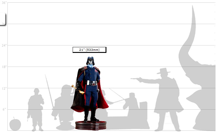 Cobra Commander Scale