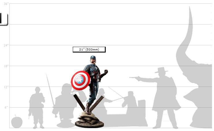 Scale Representations