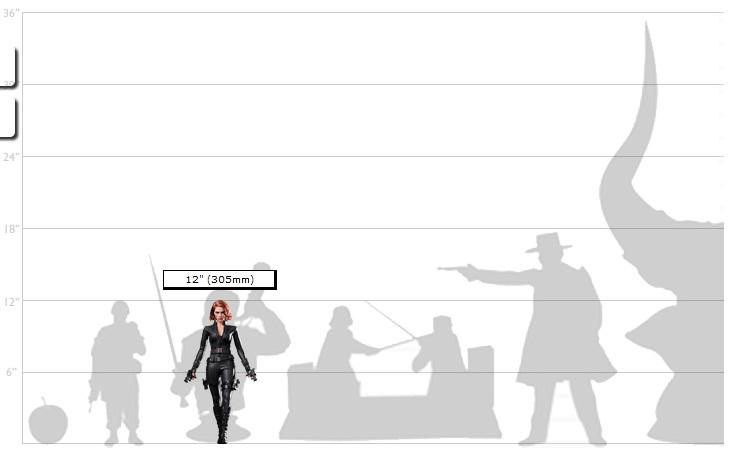 Black Widow Scale