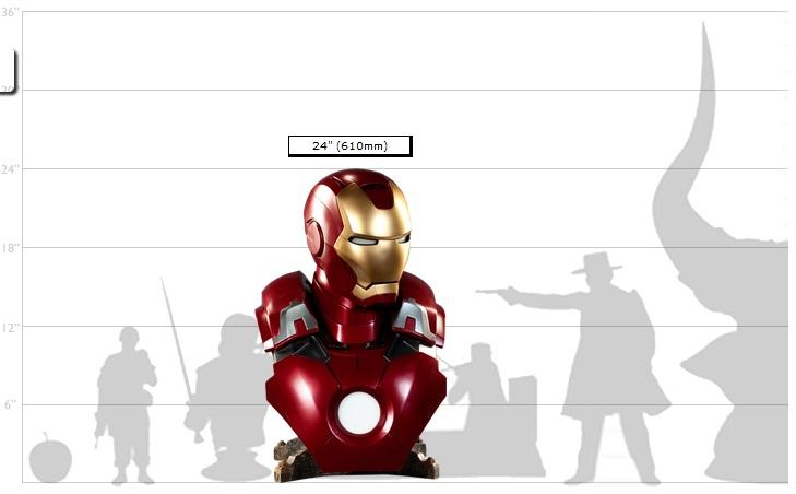 Iron Man Mark 7 Life Size Bust