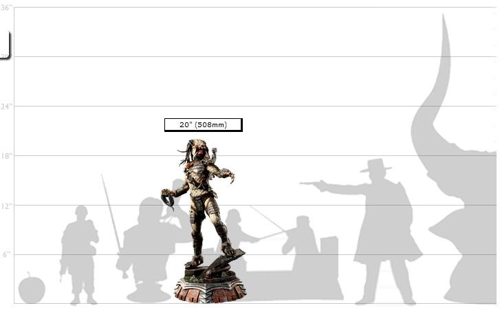 Wolf Predator Scale