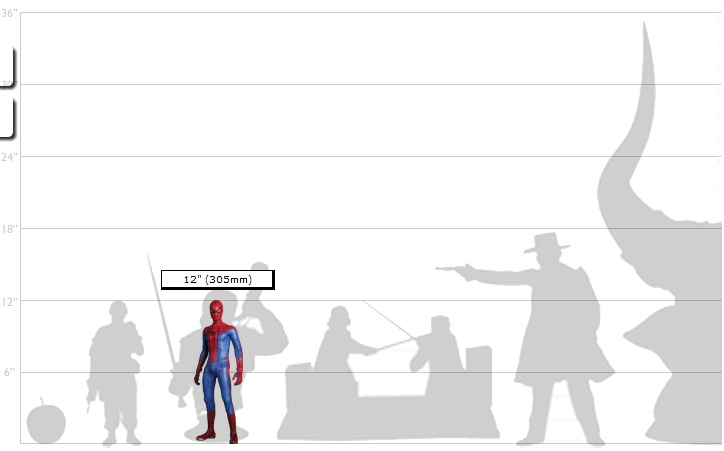 The Amazing Spider-Man Scale