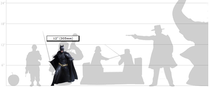 Batman - Bruce Wayne Scale