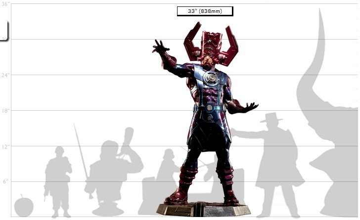 Galactus Scale
