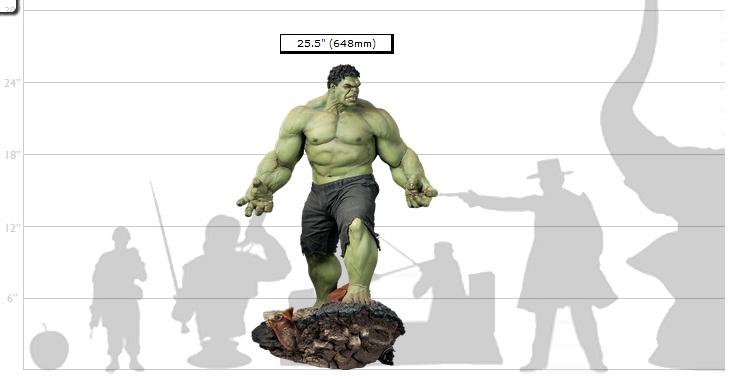 The Hulk Maquette