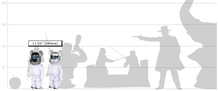 Tron Bearbrick Scale
