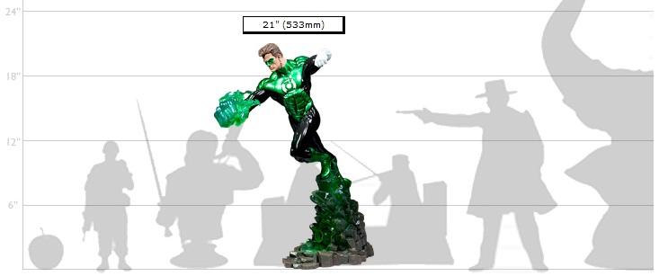 Green Lantern Scale