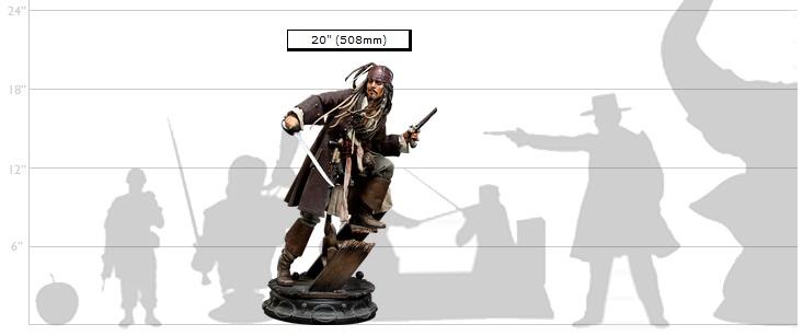 Captain Jack Sparrow Scale