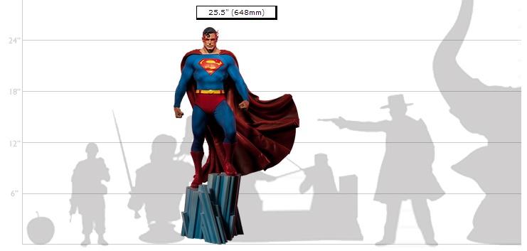 Superman Premium Format