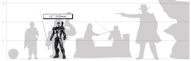 War Machine Mark 2 Scale