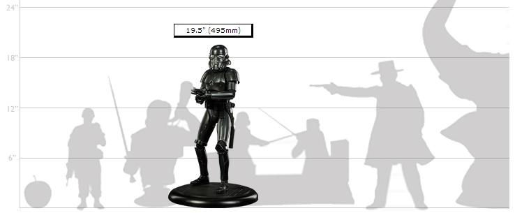 Blackhole StormTrooper Scale