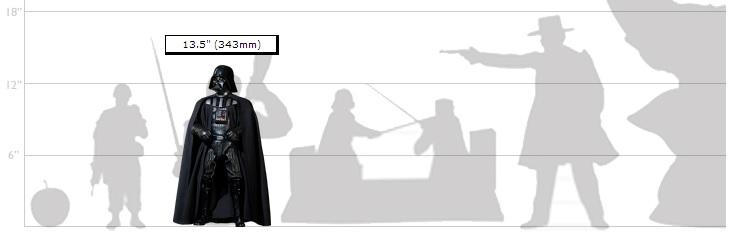Darth Vader Scale
