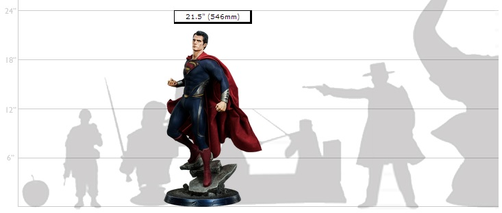 Man Of Steel Scale