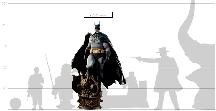 PFF Scale
