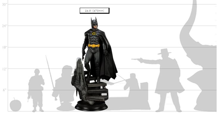 Batman Scale